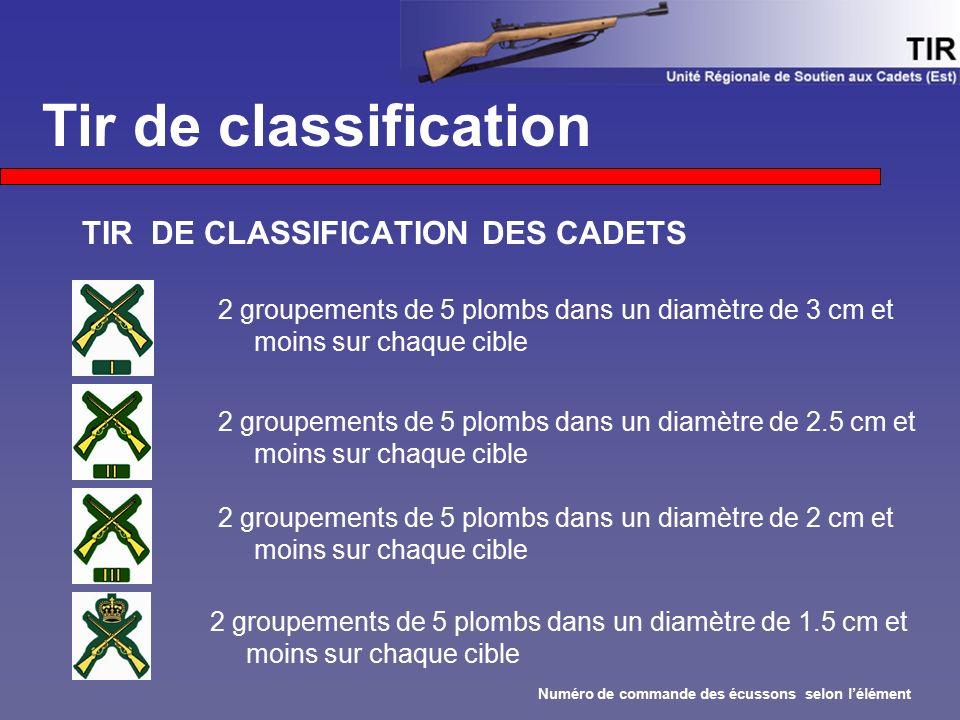Tir de classification TIR DE CLASSIFICATION DES CADETS 2 groupements de 5 plombs dans un diamètre de 3 cm et moins sur chaque cible 2 groupements de 5 plombs dans un diamètre de 2.5 cm et moins sur chaque cible 2 groupements de 5 plombs dans un diamètre de 2 cm et moins sur chaque cible 2 groupements de 5 plombs dans un diamètre de 1.5 cm et moins sur chaque cible Numéro de commande des écussons selon l'élément