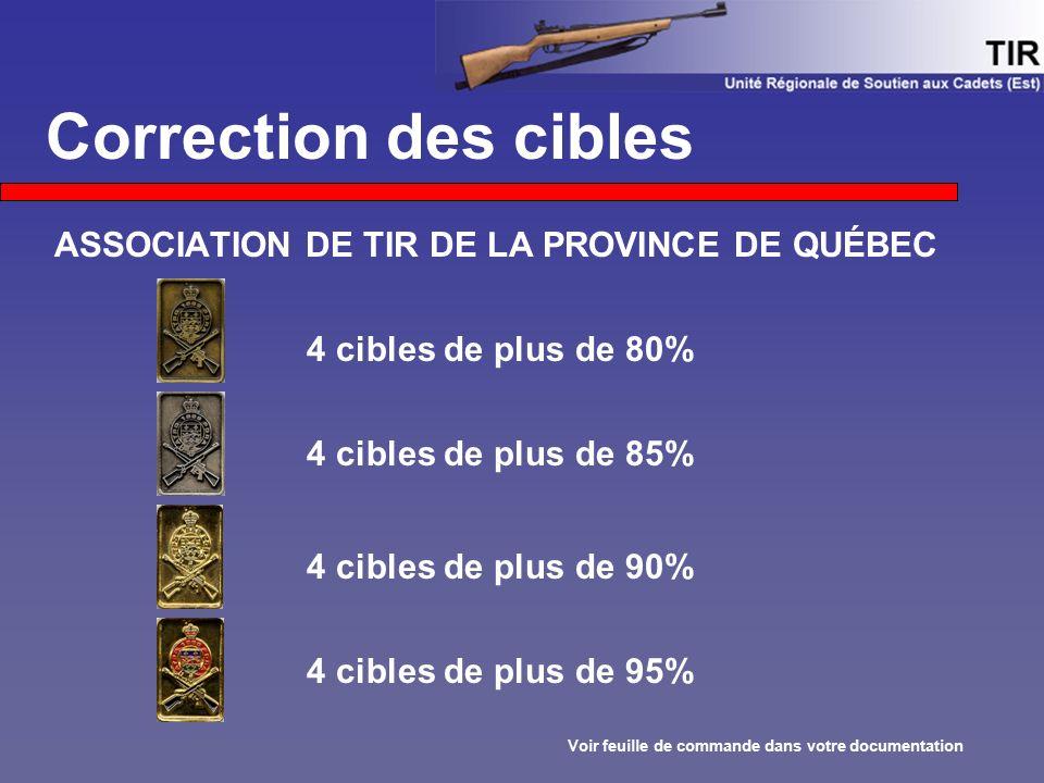Correction des cibles ASSOCIATION DE TIR DE LA PROVINCE DE QUÉBEC 4 cibles de plus de 80% 4 cibles de plus de 85% 4 cibles de plus de 90% 4 cibles de plus de 95% Voir feuille de commande dans votre documentation