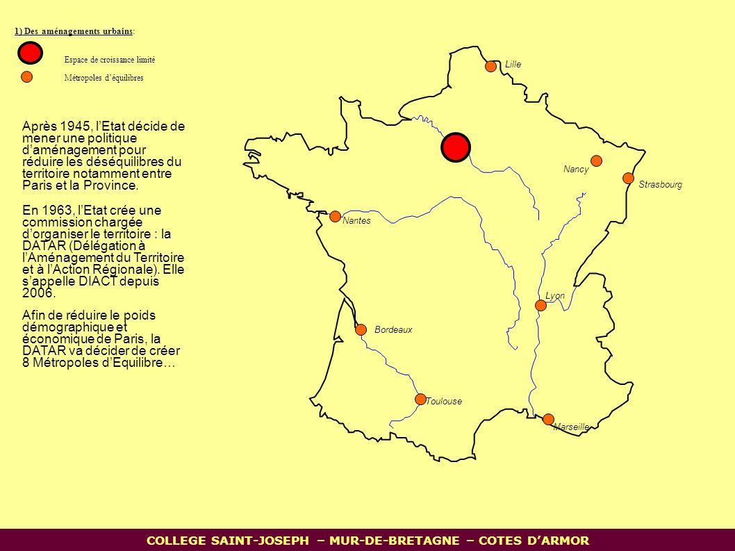 1) Des aménagements urbains: Espace de croissance limité Nantes Lille Bordeaux Toulouse Marseille Lyon Strasbourg Nancy COLLEGE SAINT-JOSEPH – MUR-DE-BRETAGNE – COTES D'ARMOR Métropoles d'équilibres Après 1945, l'Etat décide de mener une politique d'aménagement pour réduire les déséquilibres du territoire notamment entre Paris et la Province.