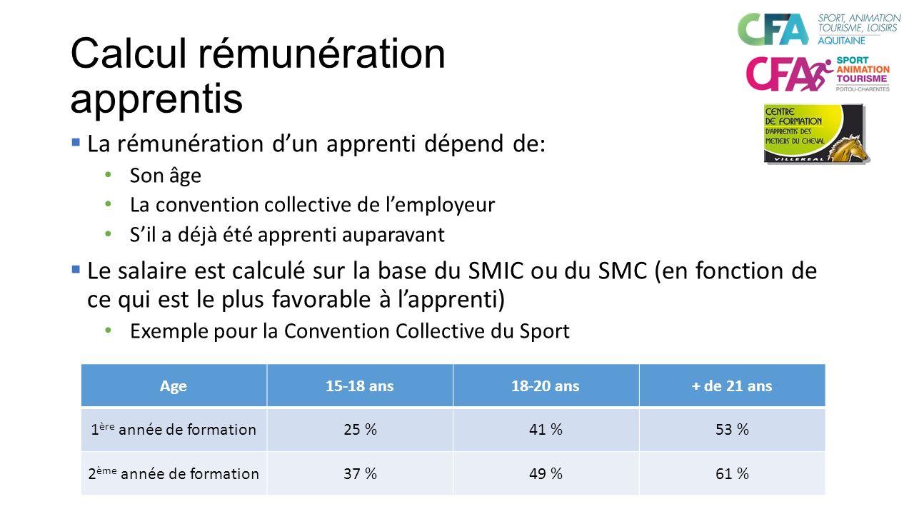 Convention collective prestataires de services dans le domaine du secteur