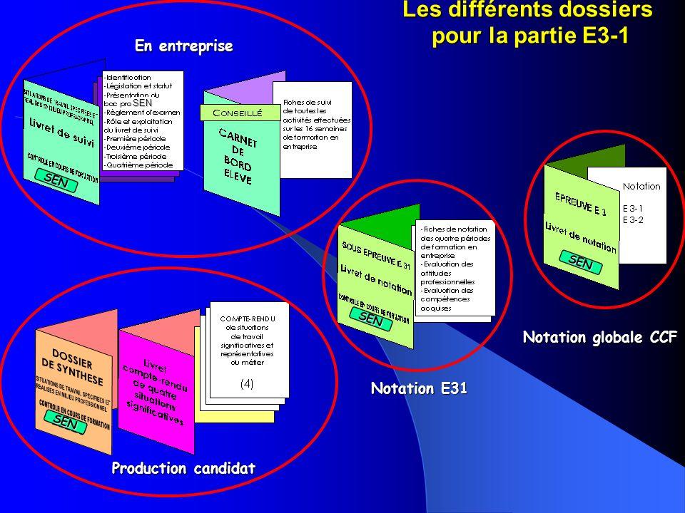 Les différents dossiers pour la partie E3-1 Notation E31 Production candidat SEN SEN Notation globale CCF SEN En entreprise SEN SEN
