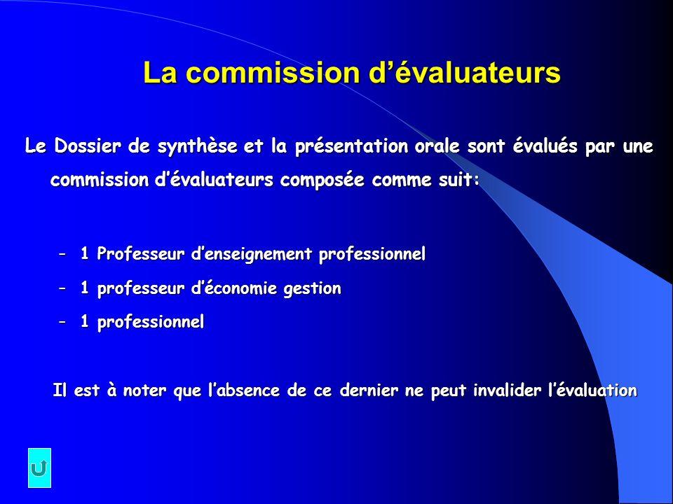La commission d'évaluateurs Le Dossier de synthèse et la présentation orale sont évalués par une commission d'évaluateurs composée comme suit: – 1 Professeur d'enseignement professionnel – 1 professeur d'économie gestion – 1 professionnel Il est à noter que l'absence de ce dernier ne peut invalider l'évaluation