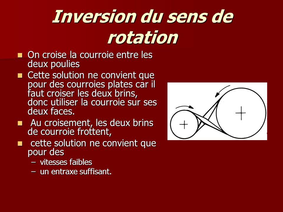 Inversion du sens de rotation On croise la courroie entre les deux poulies On croise la courroie entre les deux poulies Cette solution ne convient que pour des courroies plates car il faut croiser les deux brins, donc utiliser la courroie sur ses deux faces.