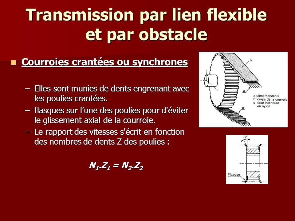 Transmission par lien flexible et par obstacle Courroies crantées ou synchrones Courroies crantées ou synchrones –Elles sont munies de dents engrenant avec les poulies crantées.