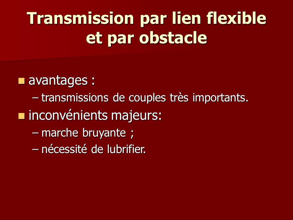 Transmission par lien flexible et par obstacle avantages : avantages : –transmissions de couples très importants.