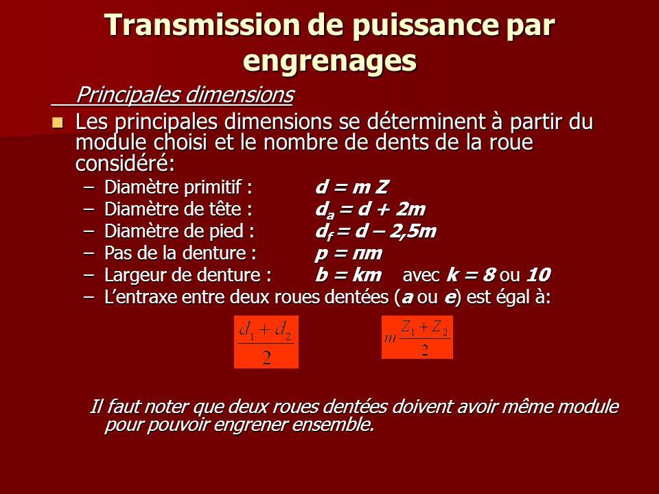 Transmission de puissance par engrenages Principales dimensions Les principales dimensions se déterminent à partir du module choisi et le nombre de dents de la roue considéré: Les principales dimensions se déterminent à partir du module choisi et le nombre de dents de la roue considéré: –Diamètre primitif : d = m Z –Diamètre de tête : d a = d + 2m –Diamètre de pied : d f = d – 2,5m –Pas de la denture : p = πm –Largeur de denture : b = km avec k = 8 ou 10 –L'entraxe entre deux roues dentées (a ou e) est égal à: Il faut noter que deux roues dentées doivent avoir même module pour pouvoir engrener ensemble.