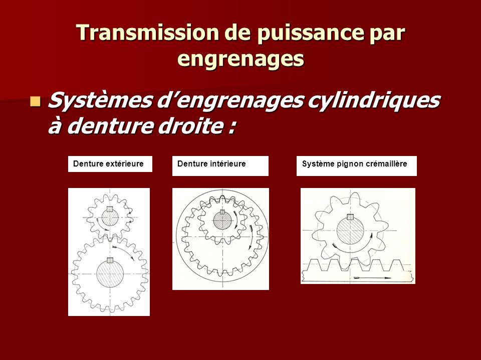 Transmission de puissance par engrenages Engrenages cylindriques à denture hélicoïdale Engrenages cylindriques à denture hélicoïdale