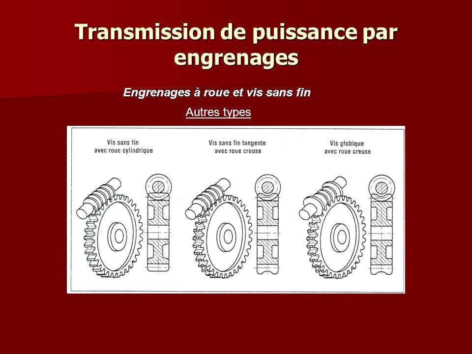 Transmission de puissance par engrenages Lubrification par barbotage