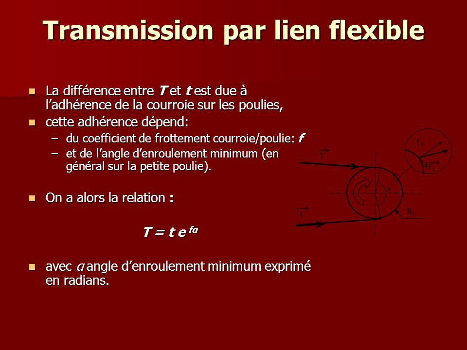 Transmission par lien flexible On remarque que pour une fréquence de rotation donnée, la puissance transmissible dépend : On remarque que pour une fréquence de rotation donnée, la puissance transmissible dépend : –de la tension de pose ; –du coefficient de frottement courroie/poulies ; –de l'angle minimum d'enroulement.
