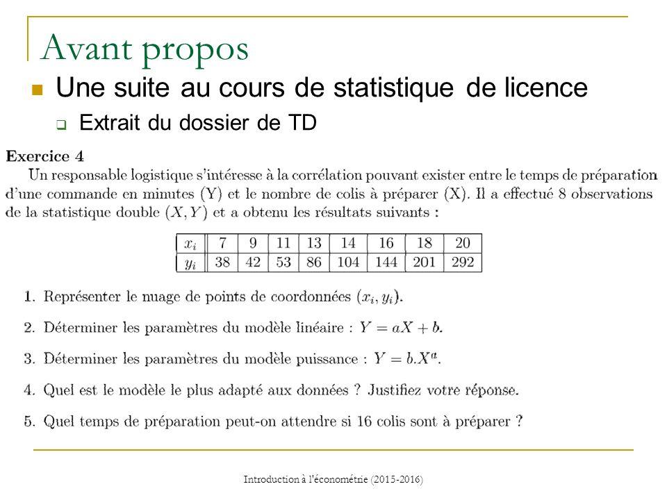 Exemple de CV econometre statisticien