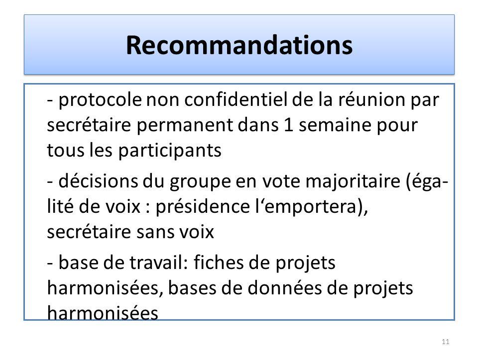 Recommandations - protocole non confidentiel de la réunion par secrétaire permanent dans 1 semaine pour tous les participants - décisions du groupe en vote majoritaire (éga- lité de voix : présidence l'emportera), secrétaire sans voix - base de travail: fiches de projets harmonisées, bases de données de projets harmonisées 11