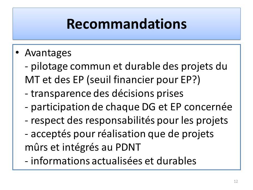 Recommandations Avantages - pilotage commun et durable des projets du MT et des EP (seuil financier pour EP ) - transparence des décisions prises - participation de chaque DG et EP concernée - respect des responsabilités pour les projets - acceptés pour réalisation que de projets mûrs et intégrés au PDNT - informations actualisées et durables 12
