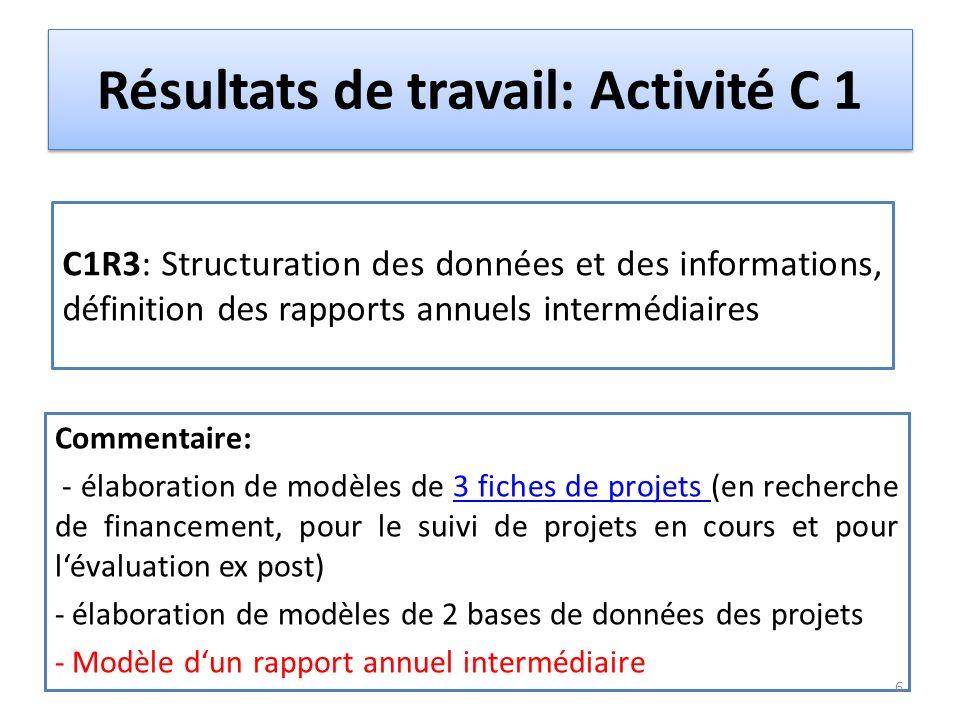 Résultats de travail: Activité C 1 Commentaire: - élaboration de modèles de 3 fiches de projets (en recherche de financement, pour le suivi de projets en cours et pour l'évaluation ex post)3 fiches de projets - élaboration de modèles de 2 bases de données des projets - Modèle d'un rapport annuel intermédiaire C1R3: Structuration des données et des informations, définition des rapports annuels intermédiaires 6