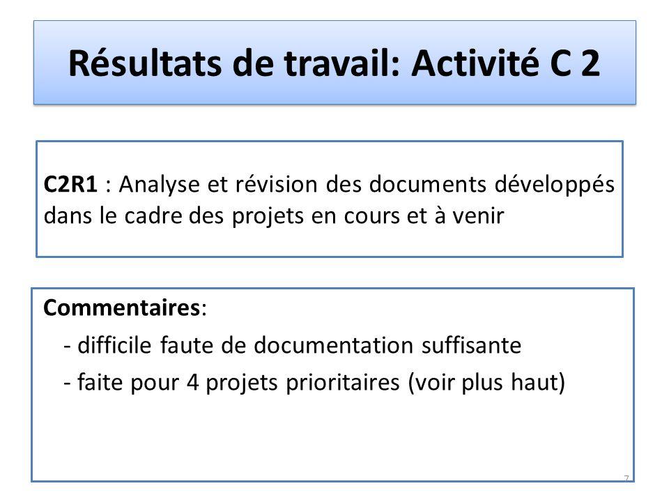 Résultats de travail: Activité C 2 Commentaires: - difficile faute de documentation suffisante - faite pour 4 projets prioritaires (voir plus haut) C2R1 : Analyse et révision des documents développés dans le cadre des projets en cours et à venir 7