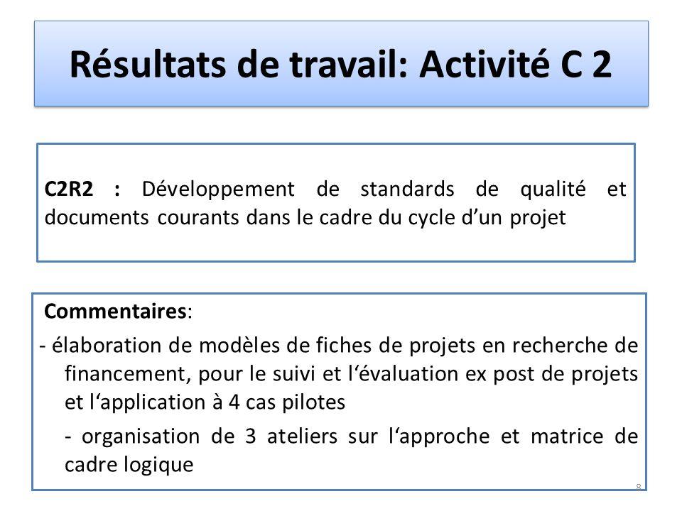 Résultats de travail: Activité C 2 Commentaires: - élaboration de modèles de fiches de projets en recherche de financement, pour le suivi et l'évaluation ex post de projets et l'application à 4 cas pilotes - organisation de 3 ateliers sur l'approche et matrice de cadre logique C2R2 : Développement de standards de qualité et documents courants dans le cadre du cycle d'un projet 8