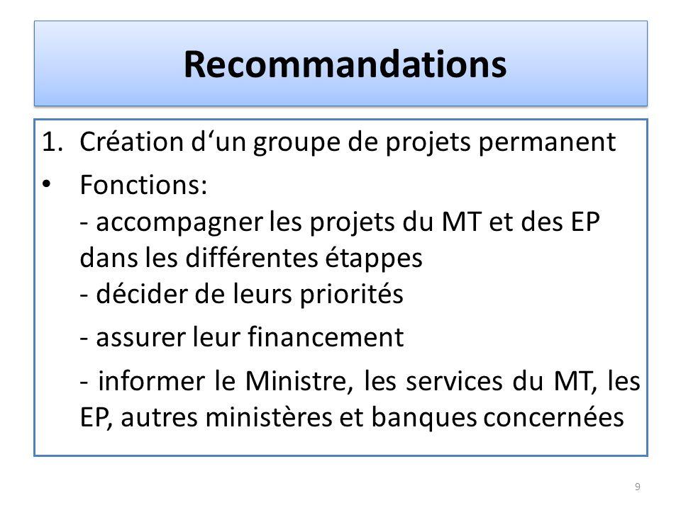 Recommandations 1.Création d'un groupe de projets permanent Fonctions: - accompagner les projets du MT et des EP dans les différentes étappes - décider de leurs priorités - assurer leur financement - informer le Ministre, les services du MT, les EP, autres ministères et banques concernées 9