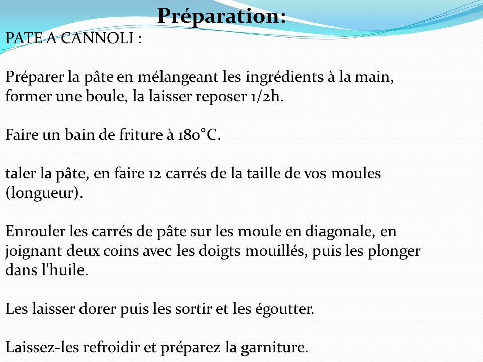 Préparation: PATE A CANNOLI : Préparer la pâte en mélangeant les ingrédients à la main, former une boule, la laisser reposer 1/2h.