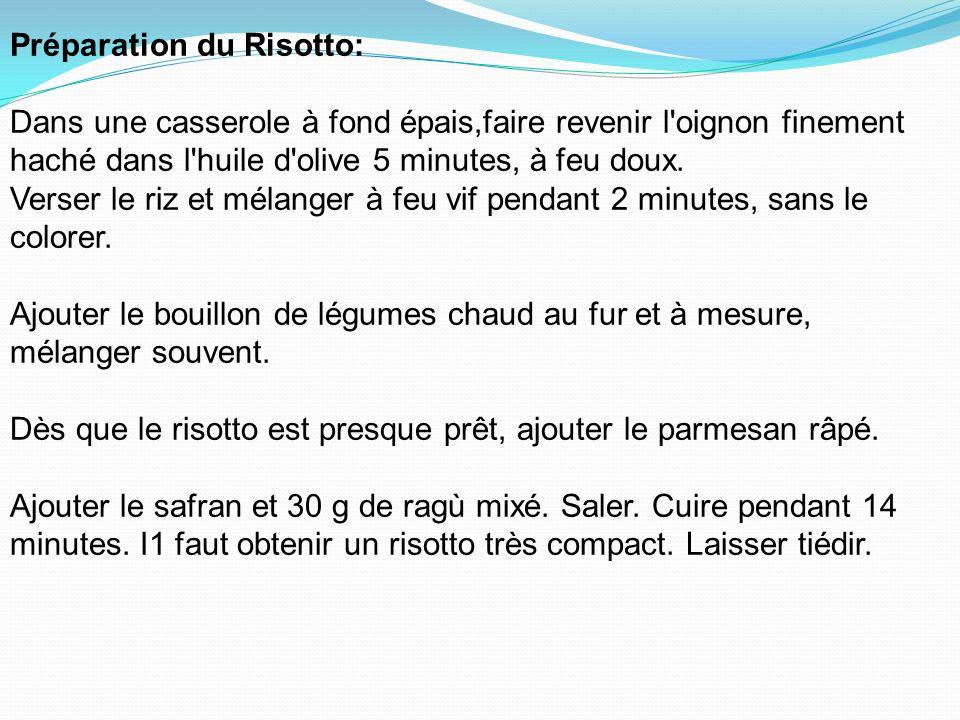 Préparation des Arancini: Éta1er le risotto sur une plaque.