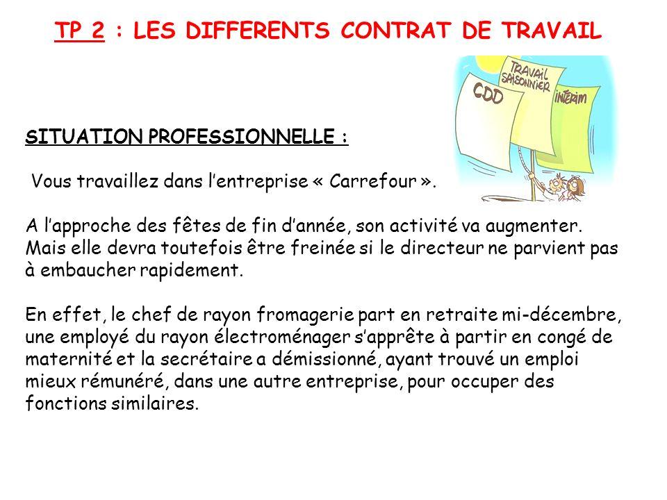 TP 2 : LES DIFFERENTS CONTRAT DE TRAVAIL SITUATION PROFESSIONNELLE