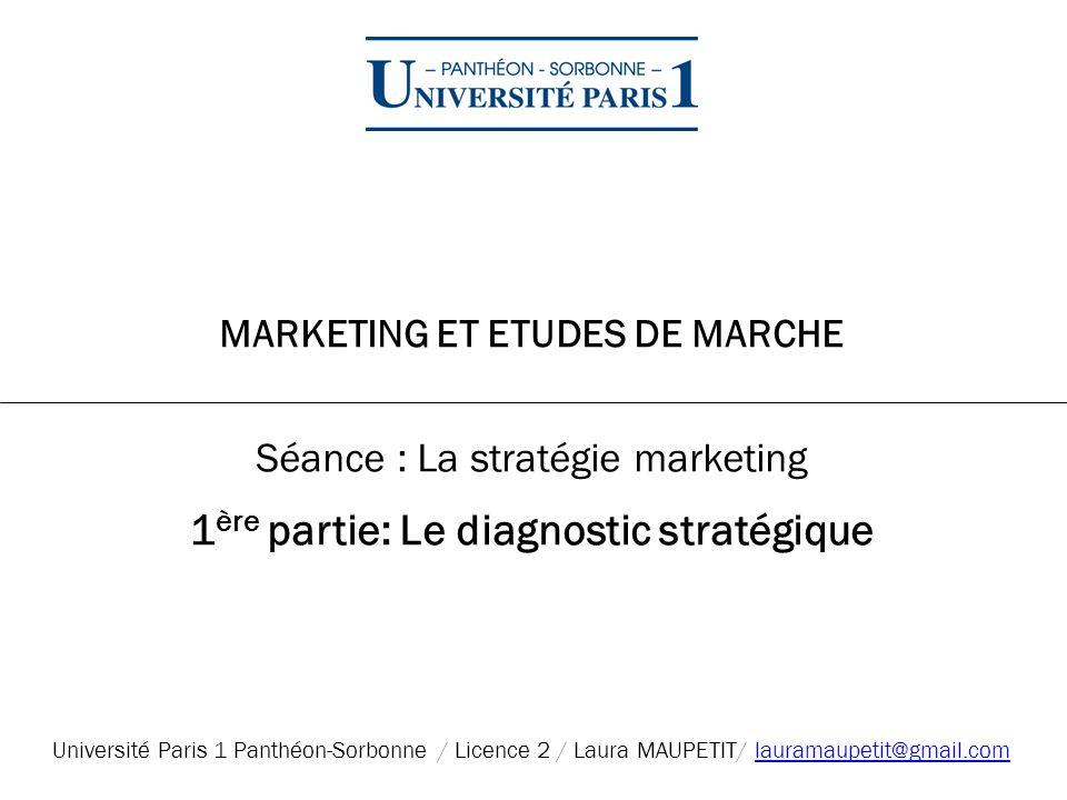 MARKETING ET ETUDES DE MARCHE Séance : La stratégie marketing 1 ère partie: Le diagnostic stratégique Université Paris 1 Panthéon-Sorbonne / Licence 2 / Laura MAUPETIT/ lauramaupetit@gmail.comlauramaupetit@gmail.com