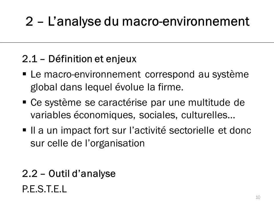 2 – L'analyse du macro-environnement 2.1 – Définition et enjeux  Le macro-environnement correspond au système global dans lequel évolue la firme.