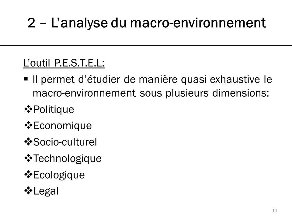 2 – L'analyse du macro-environnement L'outil P.E.S.T.E.L:  Il permet d'étudier de manière quasi exhaustive le macro-environnement sous plusieurs dimensions:  Politique  Economique  Socio-culturel  Technologique  Ecologique  Legal 11