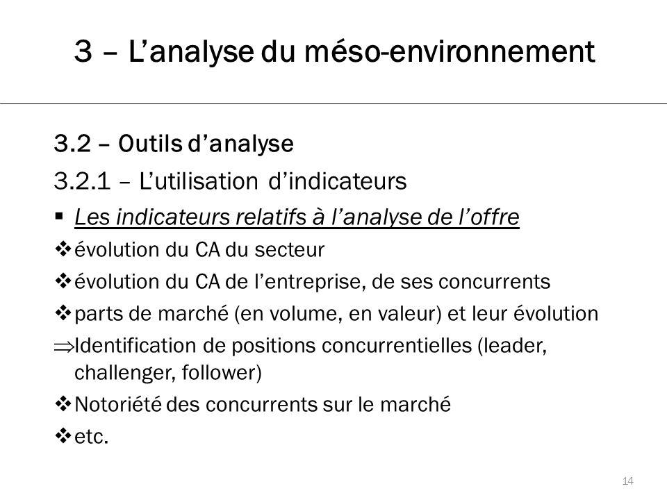 3 – L'analyse du méso-environnement 14 3.2 – Outils d'analyse 3.2.1 – L'utilisation d'indicateurs  Les indicateurs relatifs à l'analyse de l'offre  évolution du CA du secteur  évolution du CA de l'entreprise, de ses concurrents  parts de marché (en volume, en valeur) et leur évolution  Identification de positions concurrentielles (leader, challenger, follower)  Notoriété des concurrents sur le marché  etc.