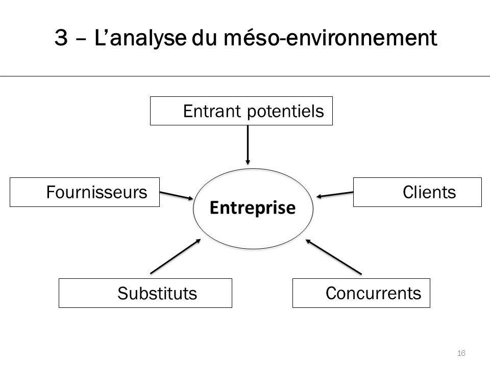 3 – L'analyse du méso-environnement 16 Entrant potentiels FournisseursClients Substituts Concurrents Entreprise