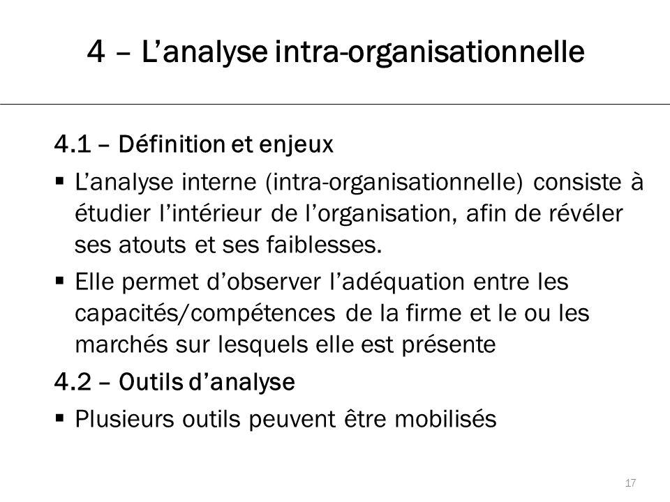 4 – L'analyse intra-organisationnelle 17 4.1 – Définition et enjeux  L'analyse interne (intra-organisationnelle) consiste à étudier l'intérieur de l'organisation, afin de révéler ses atouts et ses faiblesses.