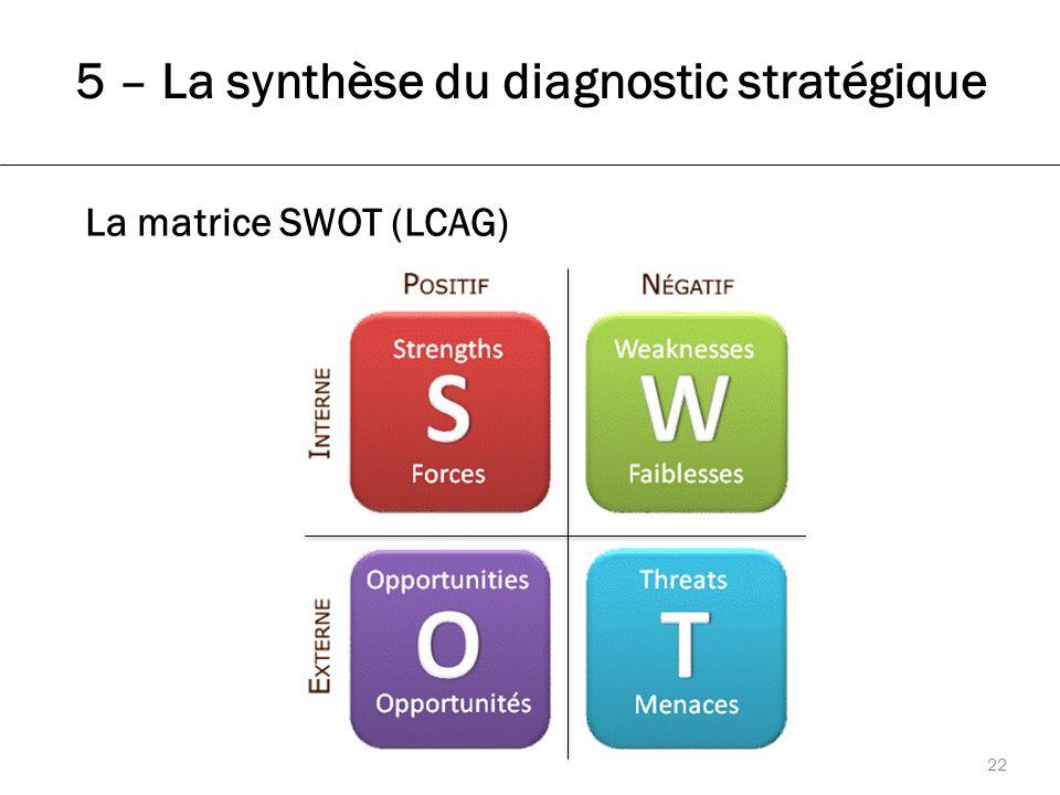 5 – La synthèse du diagnostic stratégique 22 La matrice SWOT (LCAG)