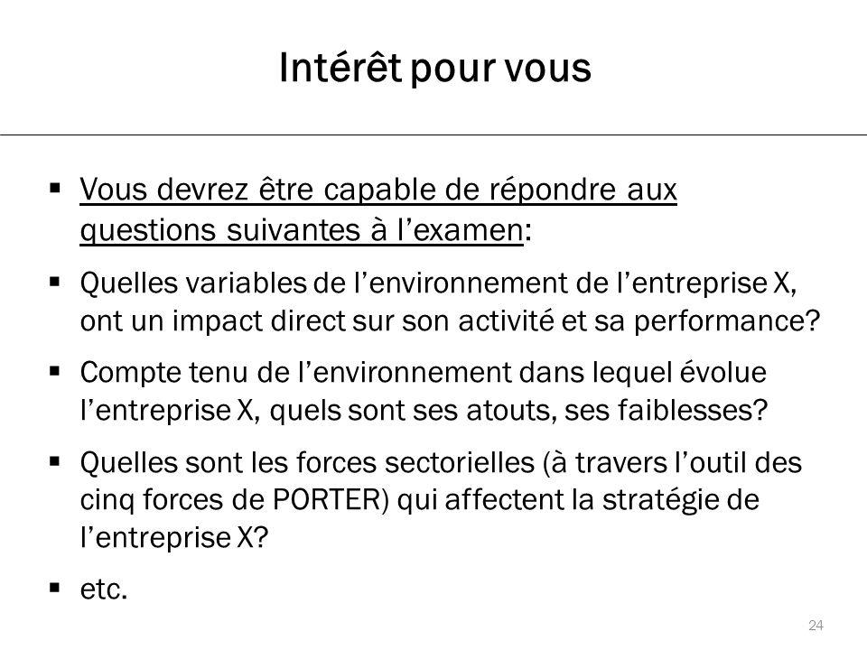 Intérêt pour vous  Vous devrez être capable de répondre aux questions suivantes à l'examen:  Quelles variables de l'environnement de l'entreprise X, ont un impact direct sur son activité et sa performance.
