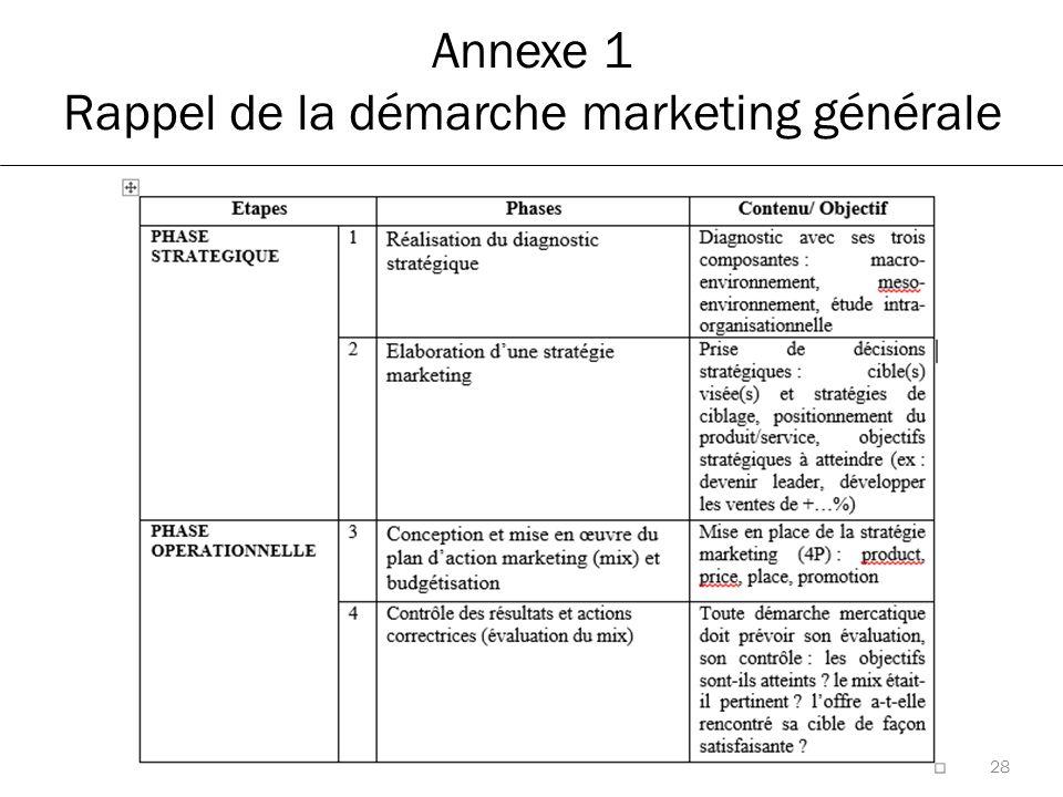 Annexe 1 Rappel de la démarche marketing générale 28