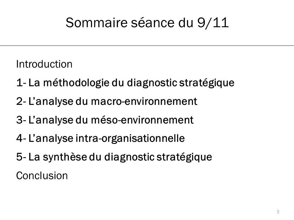 Sommaire séance du 9/11 Introduction 1- La méthodologie du diagnostic stratégique 2- L'analyse du macro-environnement 3- L'analyse du méso-environnement 4- L'analyse intra-organisationnelle 5- La synthèse du diagnostic stratégique Conclusion 3