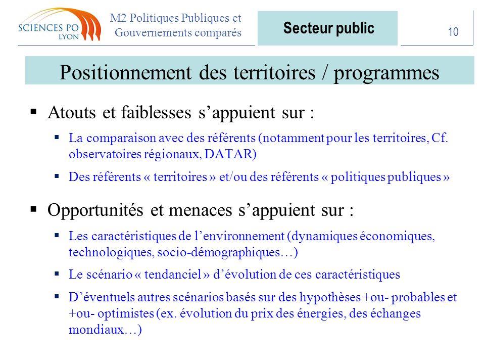 M2 Politiques Publiques et Gouvernements comparés Positionnement des territoires / programmes  Atouts et faiblesses s'appuient sur :  La comparaison avec des référents (notamment pour les territoires, Cf.