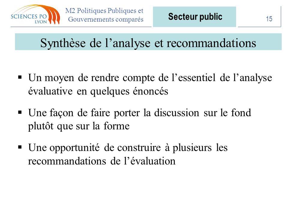 M2 Politiques Publiques et Gouvernements comparés Synthèse de l'analyse et recommandations  Un moyen de rendre compte de l'essentiel de l'analyse évaluative en quelques énoncés  Une façon de faire porter la discussion sur le fond plutôt que sur la forme  Une opportunité de construire à plusieurs les recommandations de l'évaluation 15 Secteur public