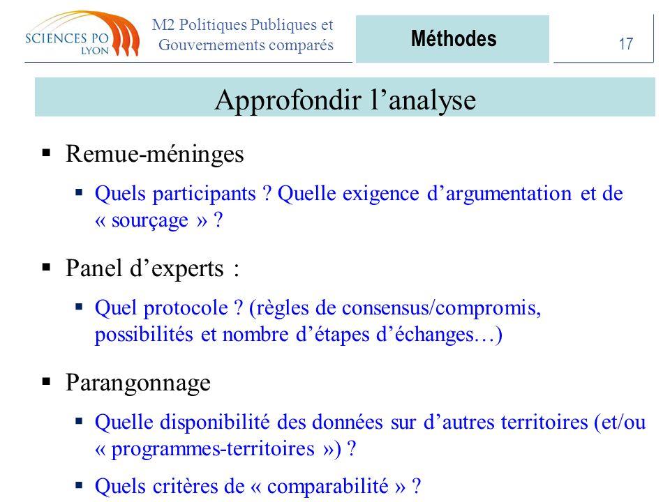 M2 Politiques Publiques et Gouvernements comparés Approfondir l'analyse  Remue-méninges  Quels participants .