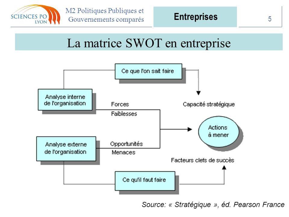 M2 Politiques Publiques et Gouvernements comparés La matrice SWOT en entreprise 5 Source: « Stratégique », éd.
