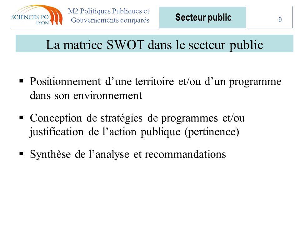 M2 Politiques Publiques et Gouvernements comparés La matrice SWOT dans le secteur public  Positionnement d'une territoire et/ou d'un programme dans son environnement  Conception de stratégies de programmes et/ou justification de l'action publique (pertinence)  Synthèse de l'analyse et recommandations 9 Secteur public