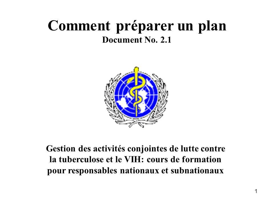 1 Comment préparer un plan Document No.