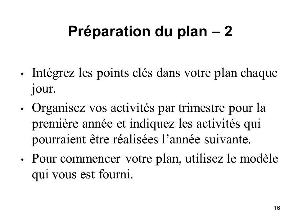16 Préparation du plan – 2 Intégrez les points clés dans votre plan chaque jour.