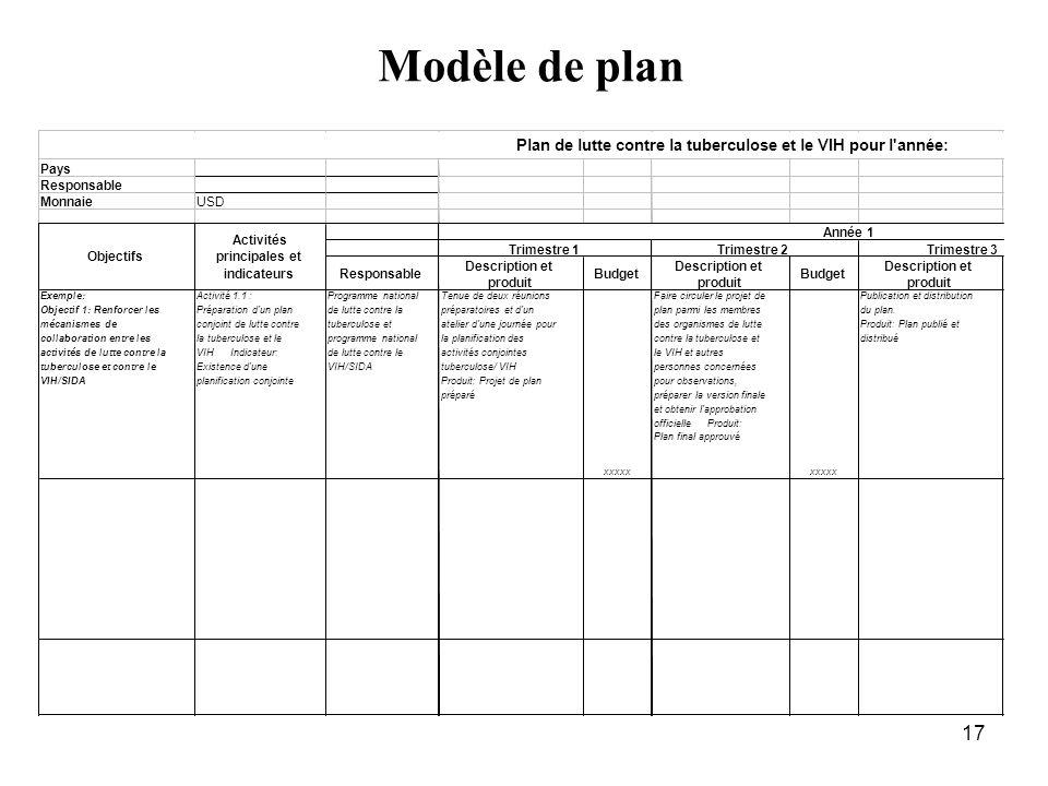 17 Modèle de plan