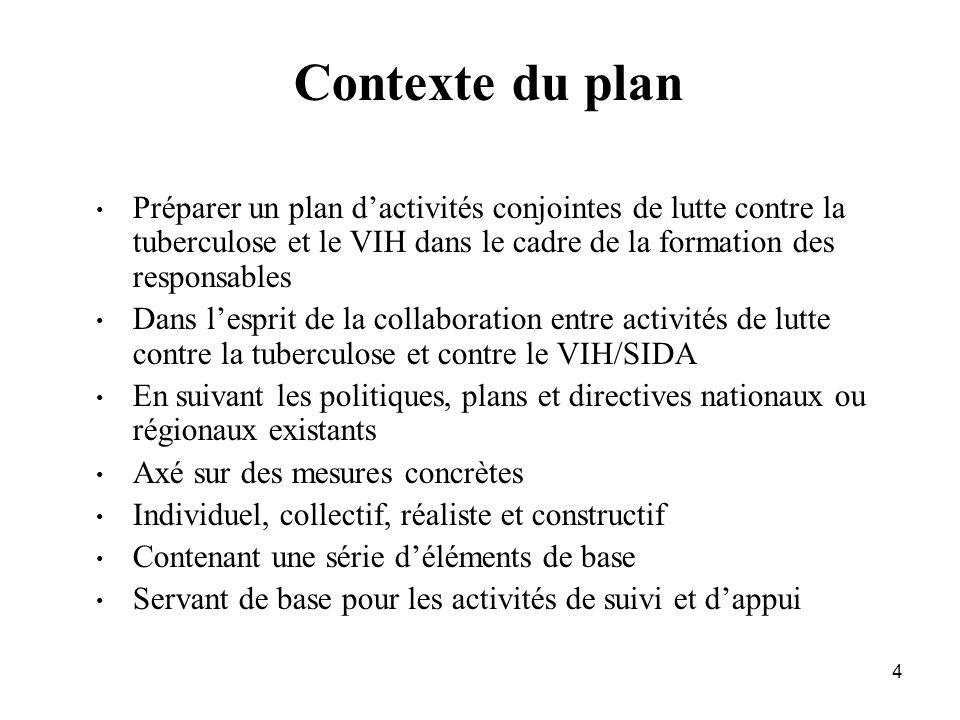 4 Contexte du plan Préparer un plan d'activités conjointes de lutte contre la tuberculose et le VIH dans le cadre de la formation des responsables Dans l'esprit de la collaboration entre activités de lutte contre la tuberculose et contre le VIH/SIDA En suivant les politiques, plans et directives nationaux ou régionaux existants Axé sur des mesures concrètes Individuel, collectif, réaliste et constructif Contenant une série d'éléments de base Servant de base pour les activités de suivi et d'appui