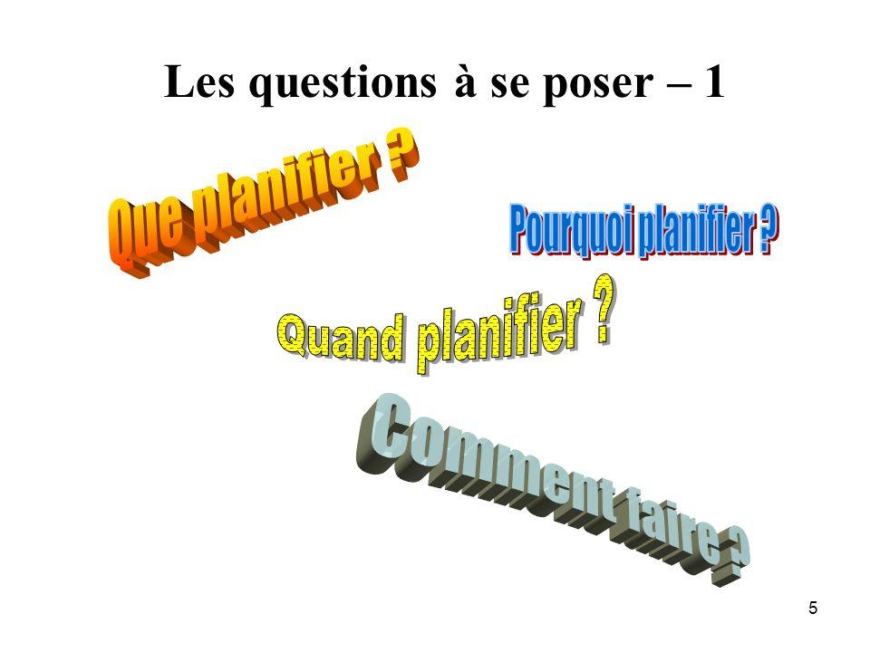 5 Les questions à se poser – 1