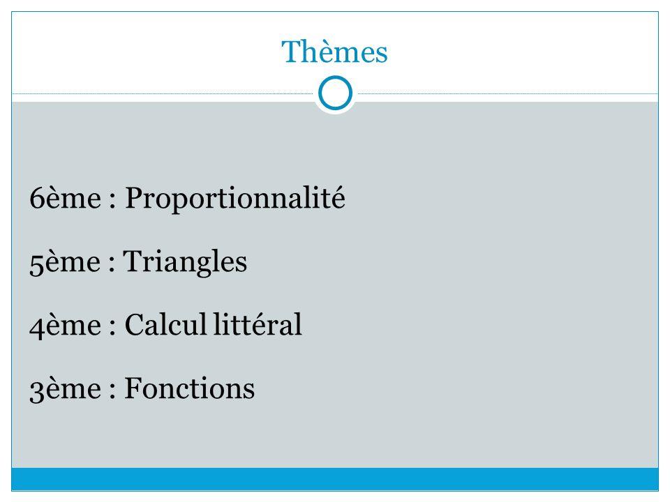 Thèmes 6ème : Proportionnalité 5ème : Triangles 4ème : Calcul littéral 3ème : Fonctions