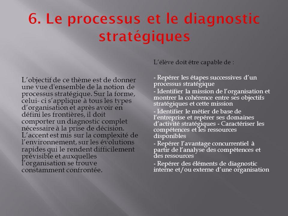 L'objectif de ce thème est de donner une vue d ensemble de la notion de processus stratégique.
