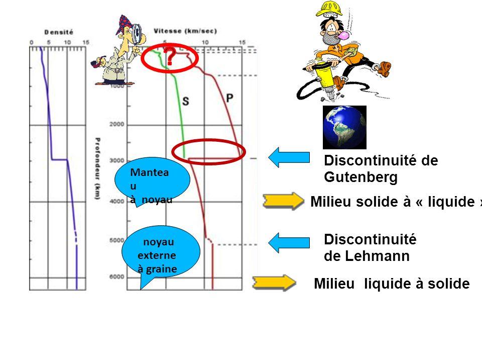 Discontinuité de Gutenberg Discontinuité de Lehmann Mantea u à noyau Milieu solide à « liquide » Milieu liquide à solide noyau externe à graine