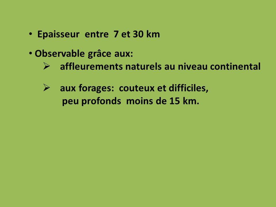 Epaisseur entre 7 et 30 km Observable grâce aux:  affleurements naturels au niveau continental  aux forages: couteux et difficiles, peu profonds moins de 15 km.