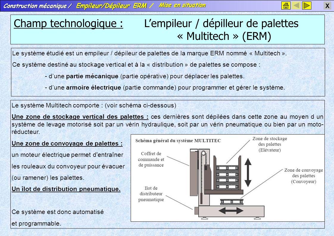 Construction mécanique / Empileur/Dépileur ERM Construction mécanique / Empileur/Dépileur ERM / X La partie opérative est composée de trois sous-ensembles fonctionnels : Un sous-ensemble « transfert des palettes » Un sous-ensemble « élévation et stockage des palettes » Un sous-ensemble « dépose des palettes » Cliquer sur les actigrammes pour voir le détail de chacun des sous-ensemble Mise en situation Mise en situation Sous-ensemble étudié