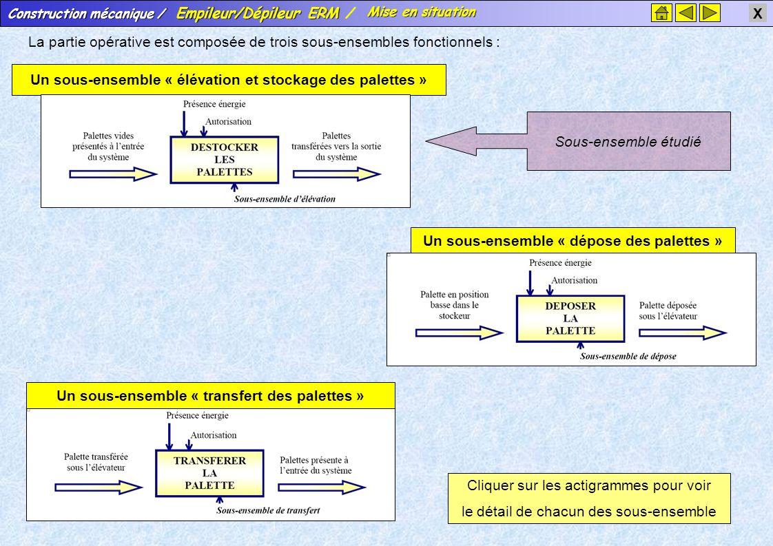 Construction mécanique / Empileur/Dépileur ERM Construction mécanique / Empileur/Dépileur ERM / X Le sous-ensemble de transfert Le sous-ensemble de transfert permet de transférer les palettes depuis l'entrée du système vers l'élévateur (ou inversement selon le mode choisi).