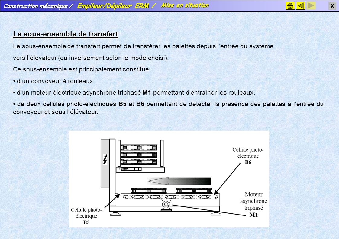 Construction mécanique / Empileur/Dépileur ERM Construction mécanique / Empileur/Dépileur ERM / X Le sous-ensemble de saisie La préhension des palettes est assurée par un ensemble de 4 taquets articulés associés à des vérins pneumatiques et à des biellettes.